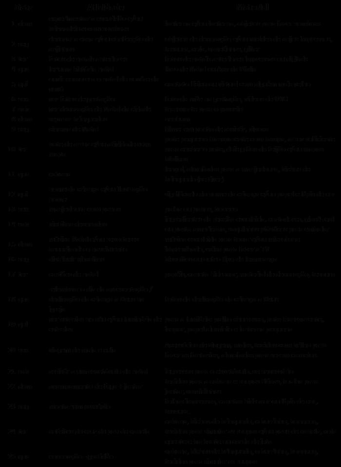 tabela 2019